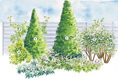 Istutussuunnitelma: näkymän peittävä kasviryhmä   Meillä kotona Garden Landscape Design, Garden Landscaping, Backyard Plan, Corner Garden, Pergola Patio, Autumn Garden, Dream Garden, Garden Planning, Indoor Garden
