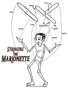 Stringing the Marionette.  Useful information on how to string your marionette using just one style of controller.