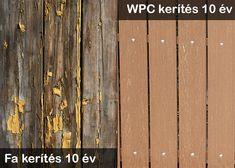 WPC kerítés 10 év garanciával - WPC DECK