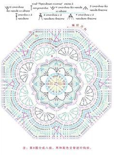 Crochet Bedspread Pattern, Crochet Mandala Pattern, Granny Square Crochet Pattern, Crochet Blocks, Crochet Diagram, Crochet Stitches Patterns, Crochet Squares, Crochet Designs, Grannies Crochet