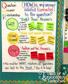 QAR Anchor Chart- Question Answer Relationship... this post includes FREE QAR bookmarks!