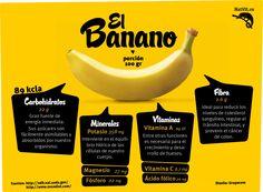 El banano contiene tres azúcares naturales: sacarosa, fructosa y glucosa, que combinados con fibra natural de la fruta nos proporciona una abundancia inmediata de energía.