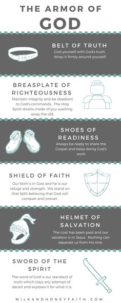 Put on the full armor of God Ephesians 6: 13-17