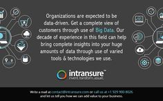 Organizations are expected to be data-driven. Get a complete view of customers through use of Big Data. Our decade of experience in this field can help bring complete insights into your huge amounts of data through use of varied tools & technologies we use. Write a mail at contact@intransure.com or call us at +1 929 900 8026 and let us tell you how we can add value to your business.