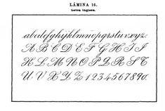 Arte de la escritura y de la caligrafía : teoría y práctica ...