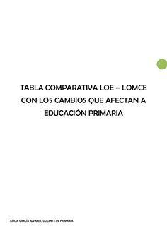 1 TABLA COMPARATIVA LOE – LOMCE CON LOS CAMBIOS QUE AFECTAN A EDUCACIÓN PRIMARIA ALICIA GARCÍA ALVAREZ. DOCENTE DE PRIMARIA