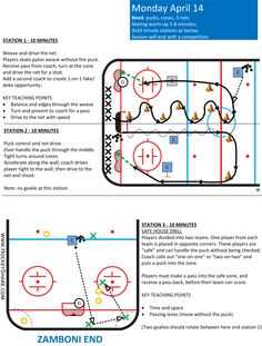 Full ice practice plan for Novice / U8, with three stations. One station is a small-area game.