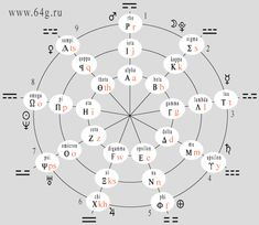 Numerology calculator in tamil language picture 4