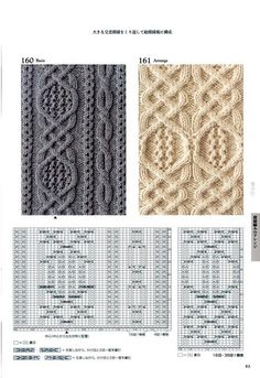 Photo from album Knitting Pattern Book by Hitomi Shida on Yandex.Disk Мобильный LiveInternet 260 Knitting Pattern Book by Hitomi Shida Cable Knitting Patterns, Knitting Stiches, Knitting Charts, Lace Knitting, Knitting Designs, Knit Patterns, Knitting Projects, Stitch Patterns, Pattern Books