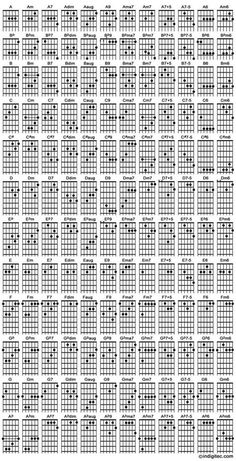 Learn to Play Guitar Notes - Play Guitar Tips Guitar Chords And Scales, Guitar Chords Beginner, Music Chords, Guitar Chord Chart, Ukulele Songs, Ukulele Chords, Guitar Scales Charts, Guitar Notes Chart, Music Music