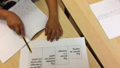 Karusellen: Läsläxa – Kooperativt lärande Plastic Cutting Board