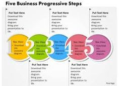 Image result for creative business presentation ideas