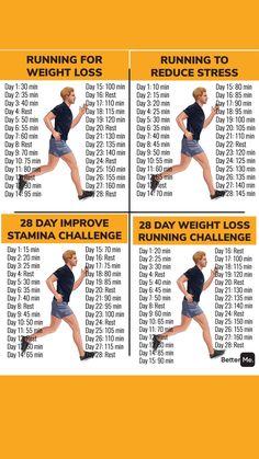 cliniques de perte de poids en jax fl