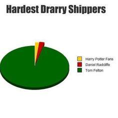 trUE #Drarry