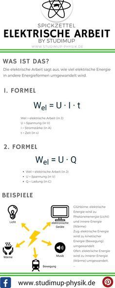 Spickzettel zur elektrischen Arbeit mit Formeln. Physik einfach für die Schule lernen, egal ob Gymnasium oder Realschule.