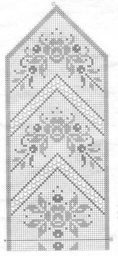 Кружевница:вязание на заказ. Ярославль.