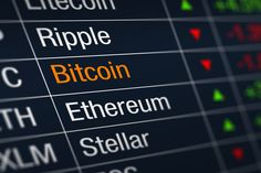 Внезапный откат сразу после нового максимума в 50 000 долларов удивил многих инвесторов. Давайте разберемся. Вот три причины, которые могут объяснить внезапный откат цены. Buy Bitcoin, Bitcoin Price, Blockchain, Wordpress Blog, Wealth Creation, Cryptocurrency News, Crypto Currencies, Cool Names, Eos