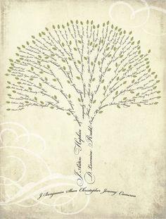 family tree idea. LOVE.