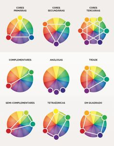 psicologia das cores Colour Pallete, Color Schemes, Color Psychology Test, Psychology Studies, Psychology Facts, Color Composition, Split Complementary Colors, Color Palette Challenge, Color Mixing Chart