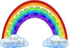 L'orthographe des petits mots courants - Fiches de préparations (cycle1-cycle 2-CLIS)