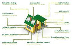 renewable-energy-home.jpg (680×464)    #alternative energy for homes
