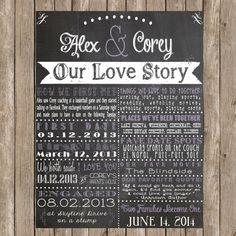 Custom Chalkboard Printable Wedding Sign - Love Story Poster - Digital Print