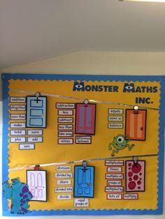 Math vocabulary display bulletin board monsters inc Math Bulletin Boards, Classroom Board, First Grade Classroom, Kindergarten Classroom, Future Classroom, Monster Bulletin Boards, Ks1 Classroom, Classroom Setup, Monster Theme Classroom
