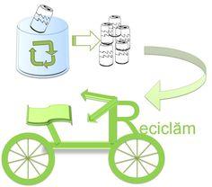 #reciclam