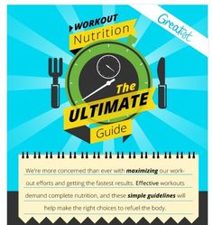 workout nutrition Greatist
