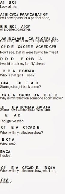 Piano piano tabs with letters : Pinterest • The world's catalog of ideas