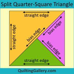 DS QAL: Creating Triangle and Flying Geese Units - Quilting Gallery Triangle Quilt Tutorials, Half Square Triangle Quilts Pattern, Quilt Square Patterns, Patchwork Patterns, Quilting Tips, Quilting Tutorials, Quilting Projects, Star Quilt Blocks, Star Quilts