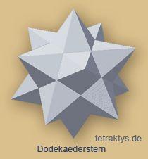 """Die Anzahl der Ecken der platonischen Körper entscheidet, ob sich die verlängerten Tangenten (Kanten) im unendlichen Raum zu einem unendlichen Fraktal (philosophisch = """"Gott"""") ausweiten können (Tetraeder/Oktaeder und Hexaeder bzw. Kubus), oder in unmittelbarer Nähe wieder kreuzen, einen pentagonalen Sternkörper bilden, um sodann endgültig in der Unendlichkeit (im """"All"""") zu """"zerstieben"""" (Ikosaeder, Dodekaeder). Näheres unter: http://tetraktys.de/geometrie-8.html"""