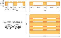 1000 ideas about ma e europalette on pinterest - Dimension d une palette europe ...