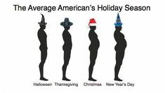 How To Avoid HolidaysGained Weight?Simple Tips