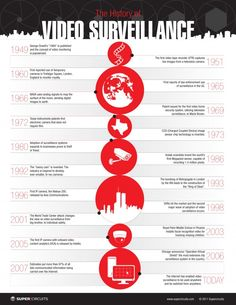 A great infographic on the history of surveillance. Starting from the conceptualization of Orwell's novel to present day technology. Quite intriguing and a good history lesson! Video Surveillance Cameras, Surveillance Equipment, Cctv Surveillance, Security Equipment, Security Surveillance, Security Camera, Security Alarm, Best Home Security, Home Security Systems