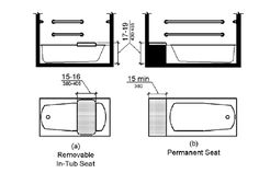 Figure (a) shows a removable in-tub seat in elevation and plan views that is 15 to 16 inches (380 to 405 mm) deep and 17 to 19 inches (430 t...
