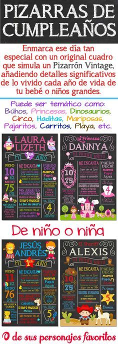 Pizarra Para Cumpleaños Pizarron Vintage Cartel Banner - $ 275.00 en MercadoLibre