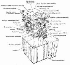 NASA Viking Lander Biological Experiment Package. Image credit: NASA.