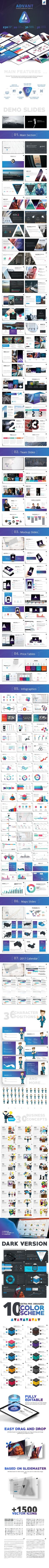 Advant Business PowerPoint Template - Business PowerPoint Templates
