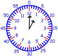 Teaching my kid to tell the time ~ Parenting Times Mount Vernon, Telling Time, To Tell, France, Teaching, Parenting, Kid, Times, Image