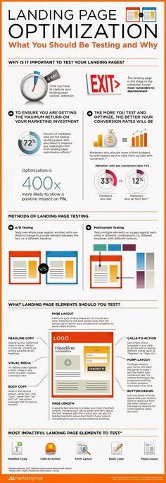 landing page optimization, SEO
