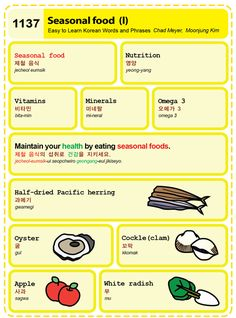 (1137) Seasonal food (I)