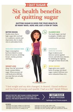Sugar Detox - If you want to be well, then sugar is not your friend. From diabetes to mood swings, the effects of what sugar really does to your body are already well-known. – I Quit Sugar THE SUGAR DETOX Health And Nutrition, Health And Wellness, Health Fitness, Health Diet, Fitness Foods, Health Cleanse, Wellness Fitness, Nutrition Education, Healthy Life