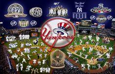 Yankee History....Old and New - New York Yankees Photo (22484036) - Fanpop