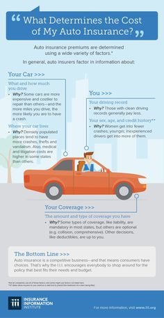 What Determines The Cost of Your Auto Insurance? What Determines The Cost of Your Auto Insurance? What Determines The Cost of Your Auto Insurance? What Determines The Cost of Your Auto Insurance? Online Insurance, Auto Insurance Companies, Car Insurance Tips, Term Life Insurance, Insurance Agency, Insurance Marketing, Home Insurance, Insurance Quotes, Insurance License