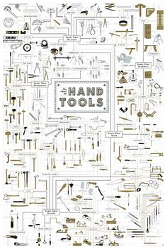 Woodworking Shop The Chart of Hand Tools – Pop Chart - With over 300 meticulously illustrated tools, this chart celebrates the tinkerers and the doers: those who build, repair, and create.