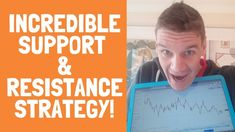 5 STEP Support And Resistance Forex Trading strategy - .