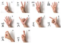 Learn Chinese Numbers: Count 1 to 1 to 1 in Mandarin Chinese - Day 15 Basic Chinese, Chinese Words, Learn Chinese, Chinese Symbols, Chinese Language, Japanese Language, Chinese Pinyin, Mandarin Language, Sign Language Phrases