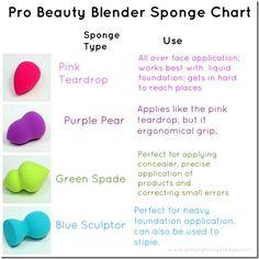 The Breakdown: Beauty Junkees 4 Piece Pro Beauty Blender Makeup Sponge Set