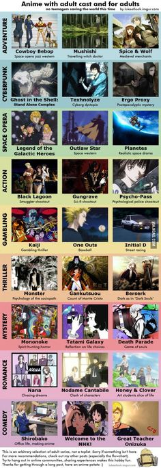 9 categories of anime.